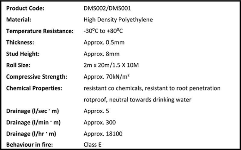 Delta PT membrane spec